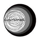 CustomerCentric-01